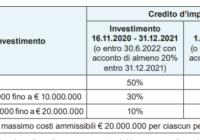 Finanziaria 2021, i nuovi crediti d'imposta per gli investimenti in beni strumentali